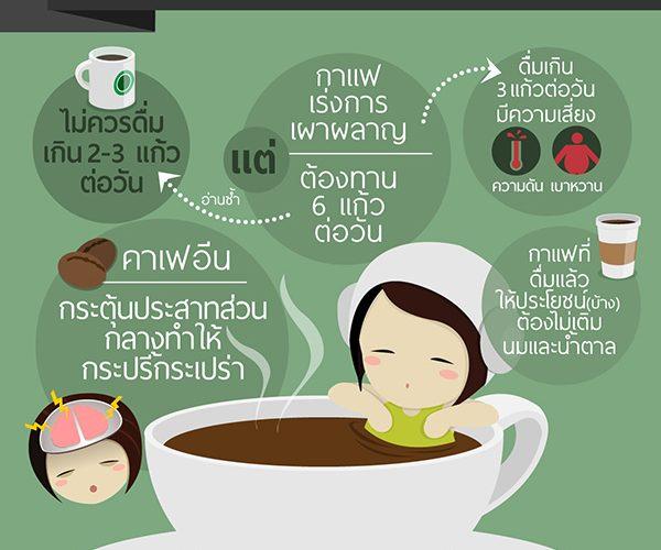 ประโยชน์จากกาแฟ
